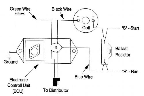 aftermarket ignition system